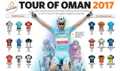 Tour-of-Oman-2017_StoryPicture